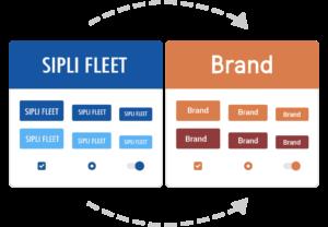 brand your brand SIPLI FLEET