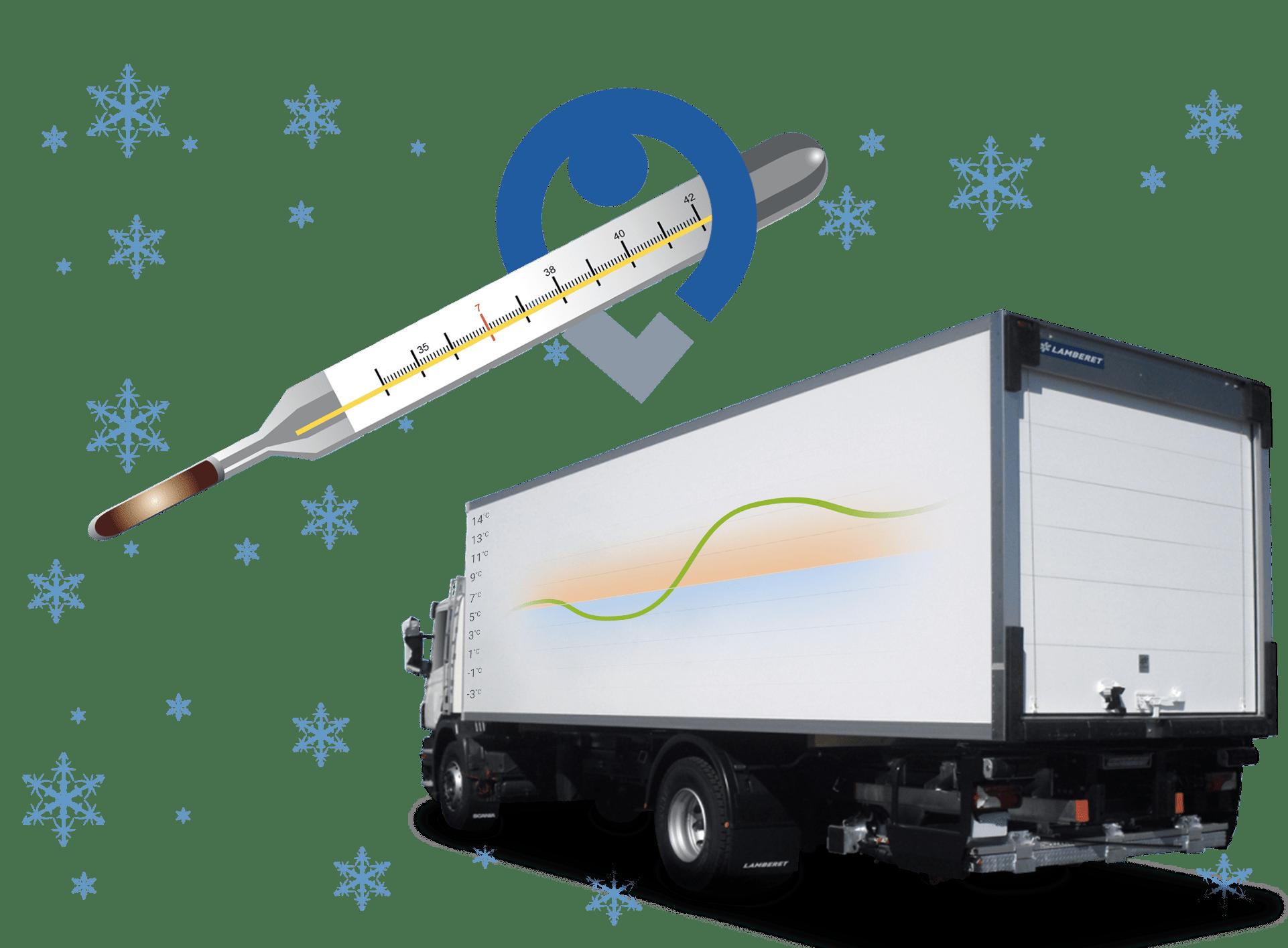 Localizzazione GPS di camion frigo in tempo reale - soluzione Sipli Fleet
